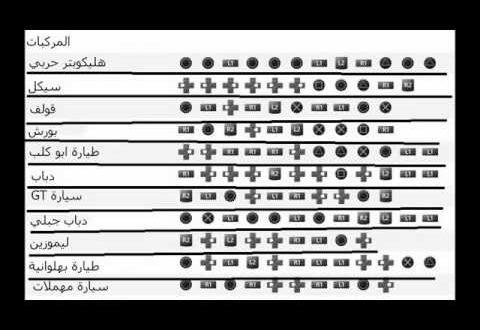 صورة رموز حرامى سيارات , اسرار لعبة حرامى السيارات