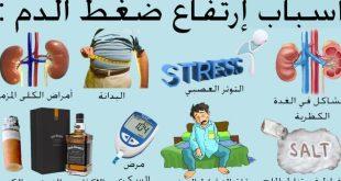 صور اسباب ارتفاع ضغط الدم , تعرف على اسباب ارتفاع ضغط الدم