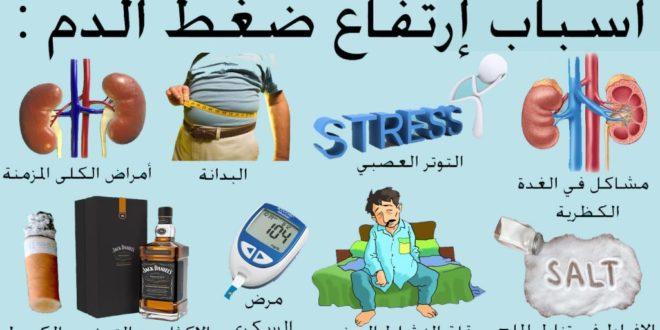 صورة اسباب ارتفاع ضغط الدم , تعرف على اسباب ارتفاع ضغط الدم