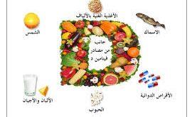 صوره فوائد فيتامين د , اهم فوائد الفيتامين