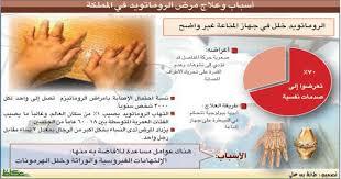صورة علاج الروماتيزم , اهم علاج للروماتيزم 5557