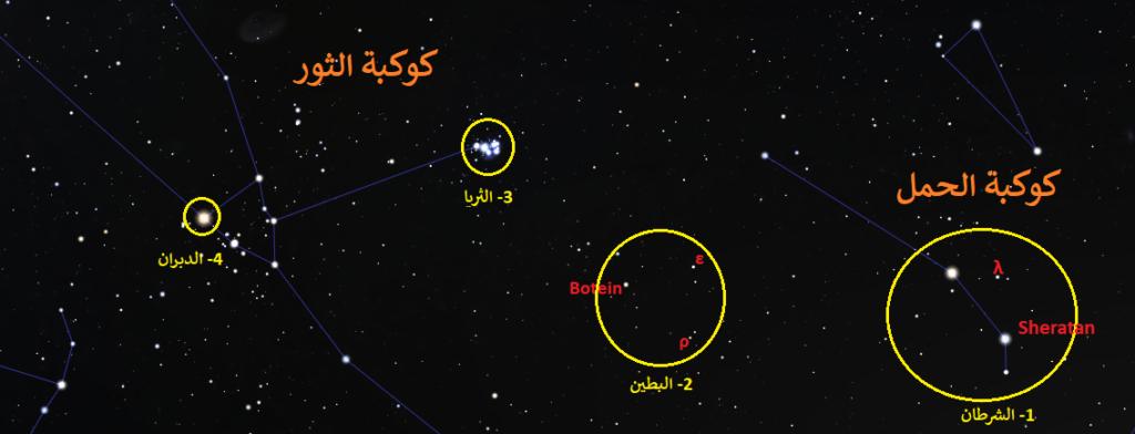 بالصور منازل القمر , صور وجوه القمر 2471 2
