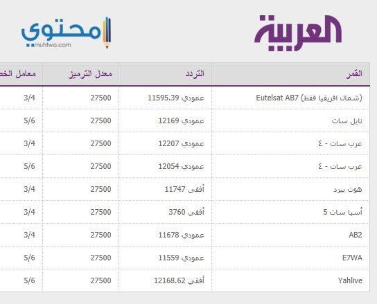 صوره تردد قناة العربية , ترددات قناة العربية 2018