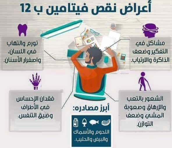 بالصور اعراض نقص فيتامين ب ١٢ , اعراض انخفاض فيتامين ب 12 بالجسم 1230 1