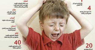 بالصور التوحد عند الاطفال اسبابه وعلاجه , التوحد اكثر امراض يتعرض لها الاطفال 14245 3 310x165