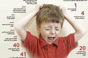 صور التوحد عند الاطفال اسبابه وعلاجه , التوحد اكثر امراض يتعرض لها الاطفال
