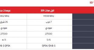 بالصور قناة العراقية تردد , احسن قنوات العراق 14394 9 310x165