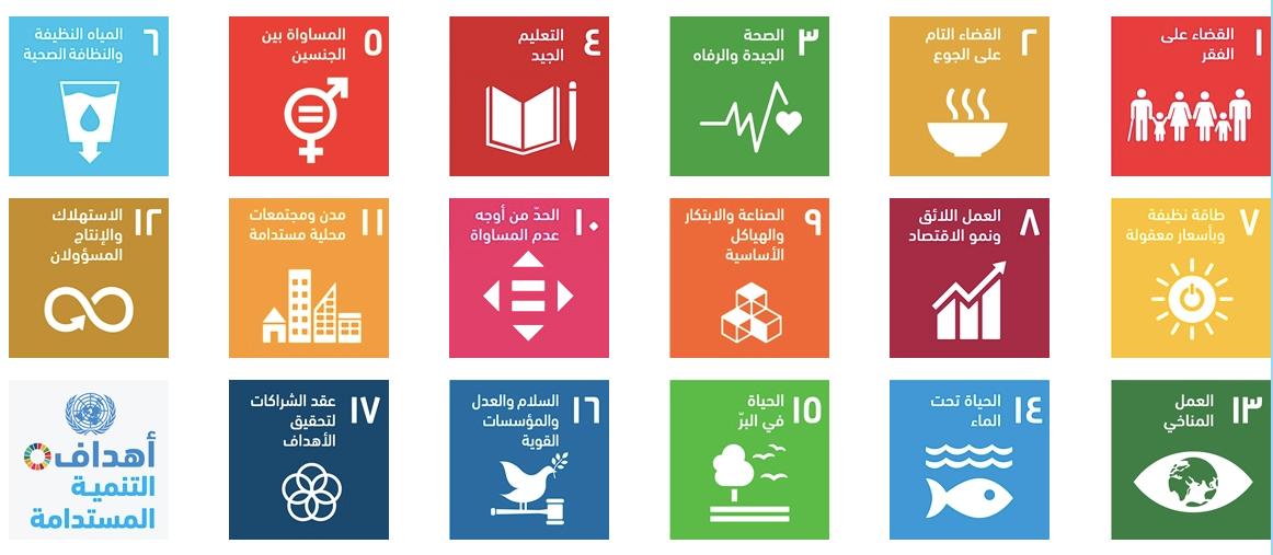 صورة اهداف التنمية المستدامه , معلومات مشوقة وعجيبة عن التنمية اعرفها الان