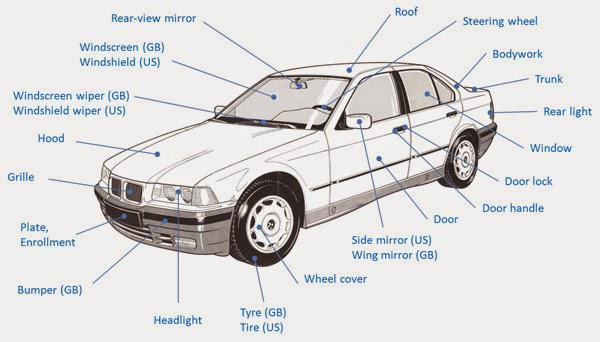 صورة سيارة بالانجليزي, تعلم اللغة الانجليزية كالمحترفين 1582 7