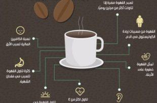 صورة اضرار القهوة, للقهوة سلاح ذو حدين