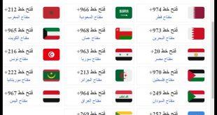 صورة رموز الدول, اعرف رمز بلدك الخاص بك
