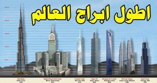 صورة اطول برج في العالم, مكان وارتفاع اطول برج موجود في العالم