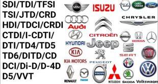 صورة اهم علامات لازم تعرفها في حياتك, رموز السيارات